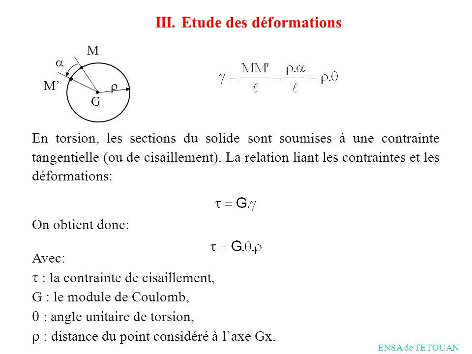 On coupe le cylindre en une section (S) et on exprime que la partie isolée est en équilibre sous laction du moment de torsion M t et des forces de cohésion dans la section (S).