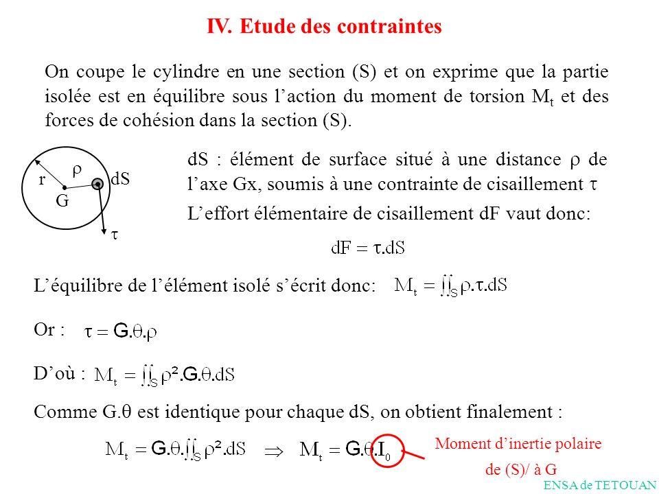On sait aussi que : max On peut donc exprimer la contrainte de cisaillement en fonction de M t, on obtient: On a donc : La contrainte de cisaillement est donc proportionnelle à la distance / au c.d.g.