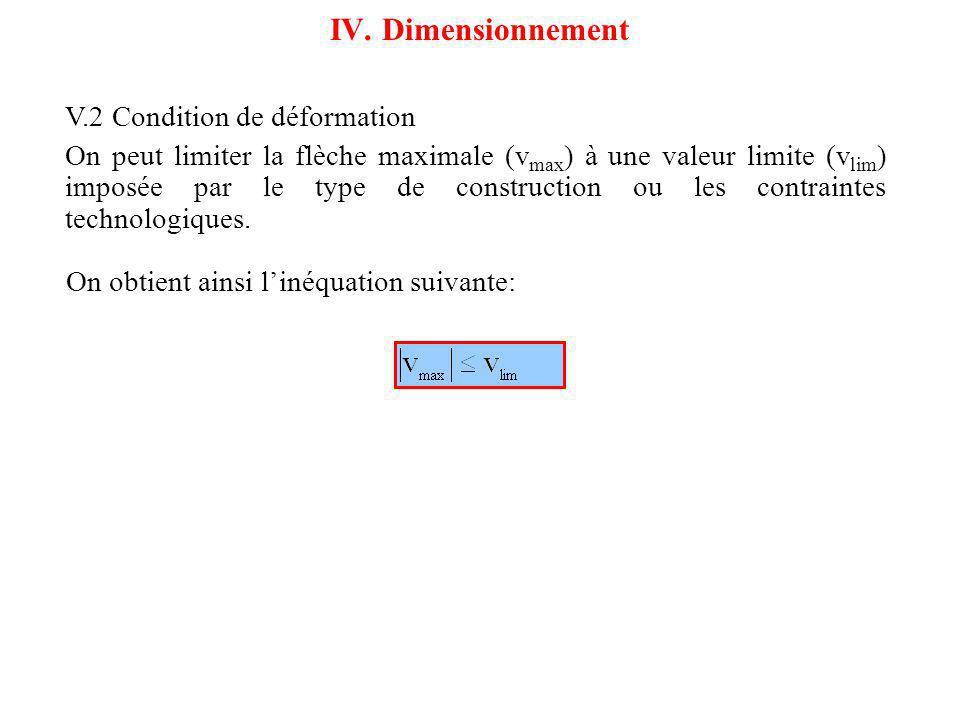 IV. Dimensionnement V.2 Condition de déformation On peut limiter la flèche maximale (v max ) à une valeur limite (v lim ) imposée par le type de const