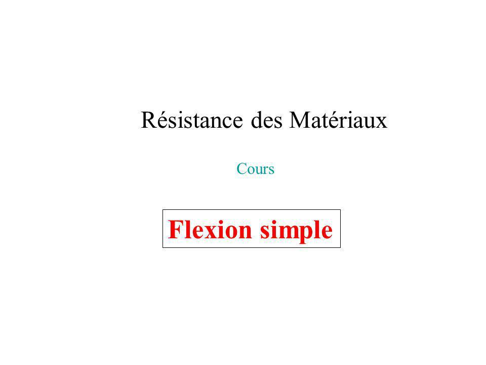 Une poutre est sollicitée à la flexion simple si les éléments de réduction au centre de gravité de chaque section des forces de cohésion sont un effort tranchant et un moment de flexion.