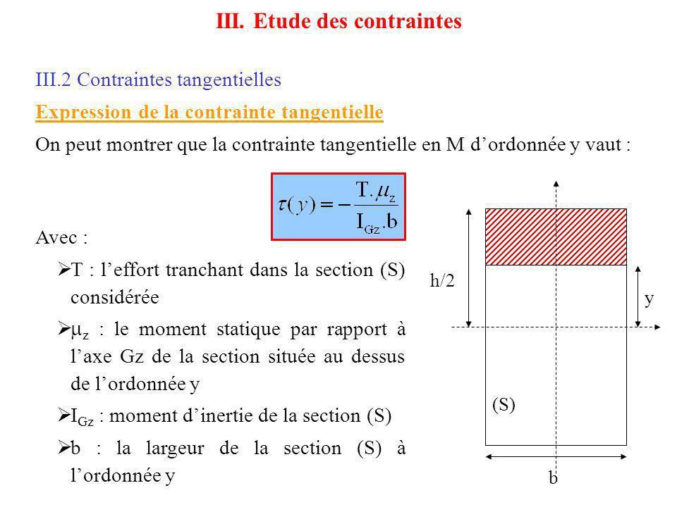III.2 Contraintes tangentielles Expression de la contrainte tangentielle On peut montrer que la contrainte tangentielle en M dordonnée y vaut : III. E