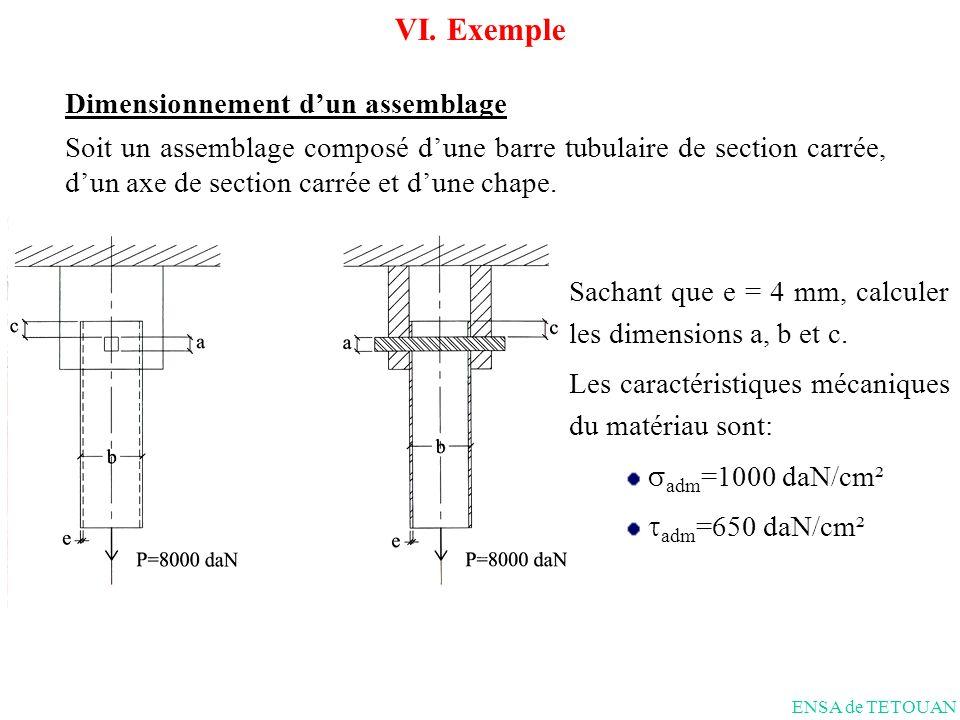 Dimensionnement dun assemblage Soit un assemblage composé dune barre tubulaire de section carrée, dun axe de section carrée et dune chape.