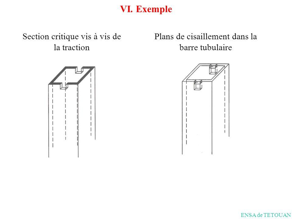 VI. Exemple Section critique vis à vis de la traction Plans de cisaillement dans la barre tubulaire ENSA de TETOUAN