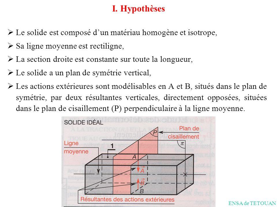 Le solide est composé dun matériau homogène et isotrope, Sa ligne moyenne est rectiligne, La section droite est constante sur toute la longueur, Le solide a un plan de symétrie vertical, Les actions extérieures sont modélisables en A et B, situés dans le plan de symétrie, par deux résultantes verticales, directement opposées, situées dans le plan de cisaillement (P) perpendiculaire à la ligne moyenne.