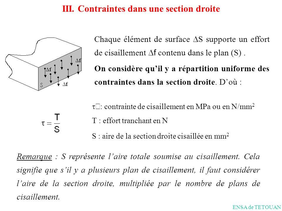 III. Contraintes dans une section droite Chaque élément de surface S supporte un effort de cisaillement f contenu dans le plan (S). On considère quil