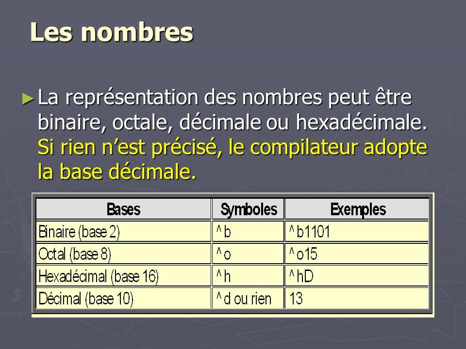 Les nombres La représentation des nombres peut être binaire, octale, décimale ou hexadécimale. Si rien nest précisé, le compilateur adopte la base déc