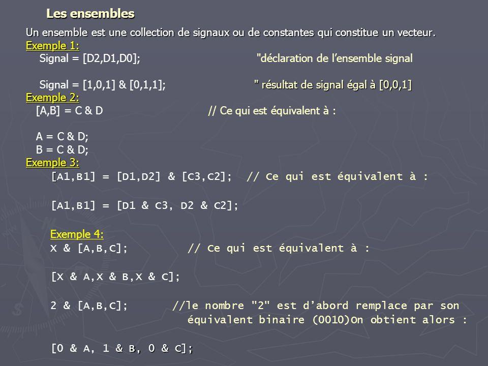 Les ensembles Les ensembles Un ensemble est une collection de signaux ou de constantes qui constitue un vecteur. Exemple 1: Signal = [D2,D1,D0];