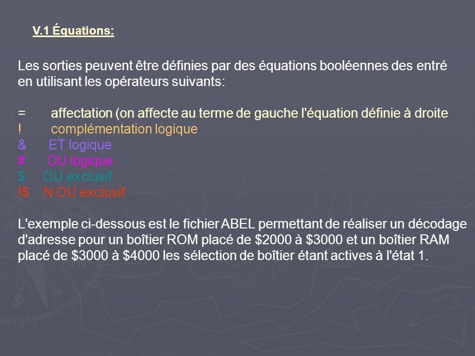 Les sorties peuvent être définies par des équations booléennes des entré en utilisant les opérateurs suivants: = affectation (on affecte au terme de g