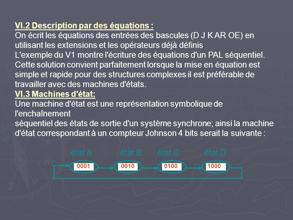 VI.2 Description par des équations : On écrit les équations des entrées des bascules (D J K AR OE) en utilisant les extensions et les opérateurs déjà