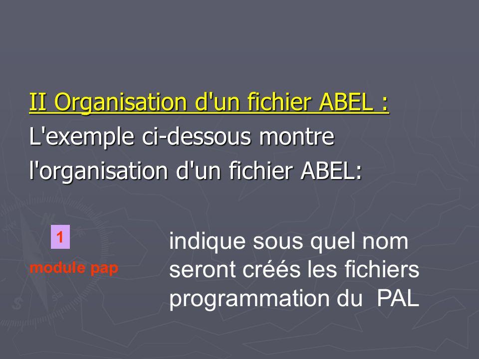 VI Fichier ABEL pour un PAL séquentiel: Le fichier ABEL doit contenir les indications concernant la nature de lasortie (reg_d pour des sorties sur bascules D ou reg_jk pour des sorties sur bascules JK) et les entrées réalisant l horloge des registres (les PAL sont majoritairement synchrones) la validation des sorties et la mise à 0 asynchrone (si elles existent).