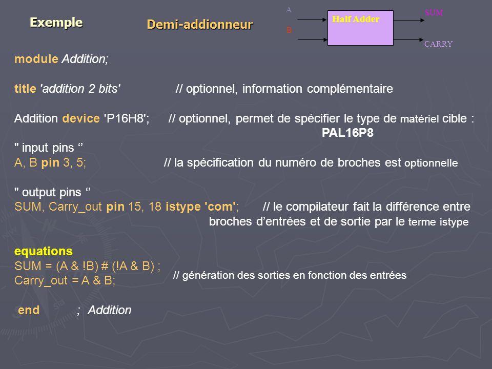 Éléments syntaxiques Module : en règle générale le nom du module a le nom du fichier source *.abl (pour certains compilateurs cest même obligatoire).