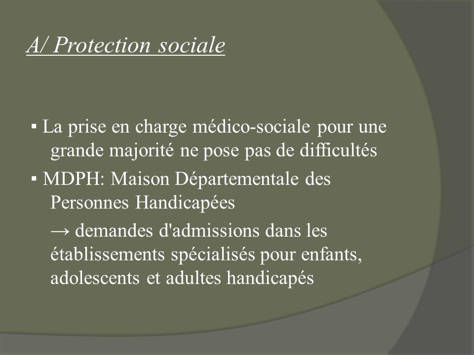 A/ Protection sociale La prise en charge médico-sociale pour une grande majorité ne pose pas de difficultés MDPH: Maison Départementale des Personnes