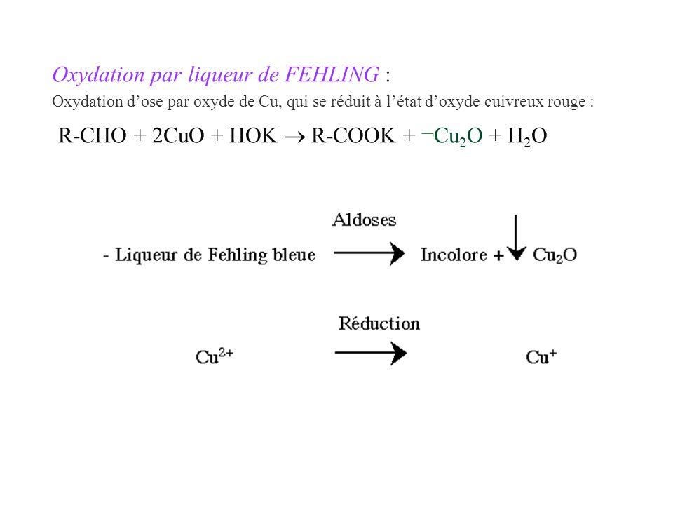 Oxydation par liqueur de FEHLING : Oxydation dose par oxyde de Cu, qui se réduit à létat doxyde cuivreux rouge : R-CHO + 2CuO + HOK R-COOK + ¬Cu 2 O +