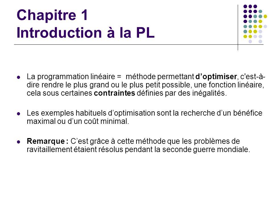 Chapitre 1 Introduction à la PL La programmation linéaire = méthode permettant doptimiser, c'est-à- dire rendre le plus grand ou le plus petit possibl