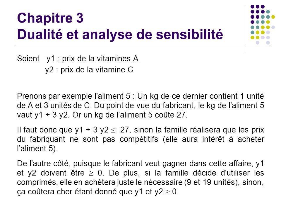 Chapitre 3 Dualité et analyse de sensibilité Soient y1 : prix de la vitamines A y2 : prix de la vitamine C Prenons par exemple l'aliment 5 : Un kg de