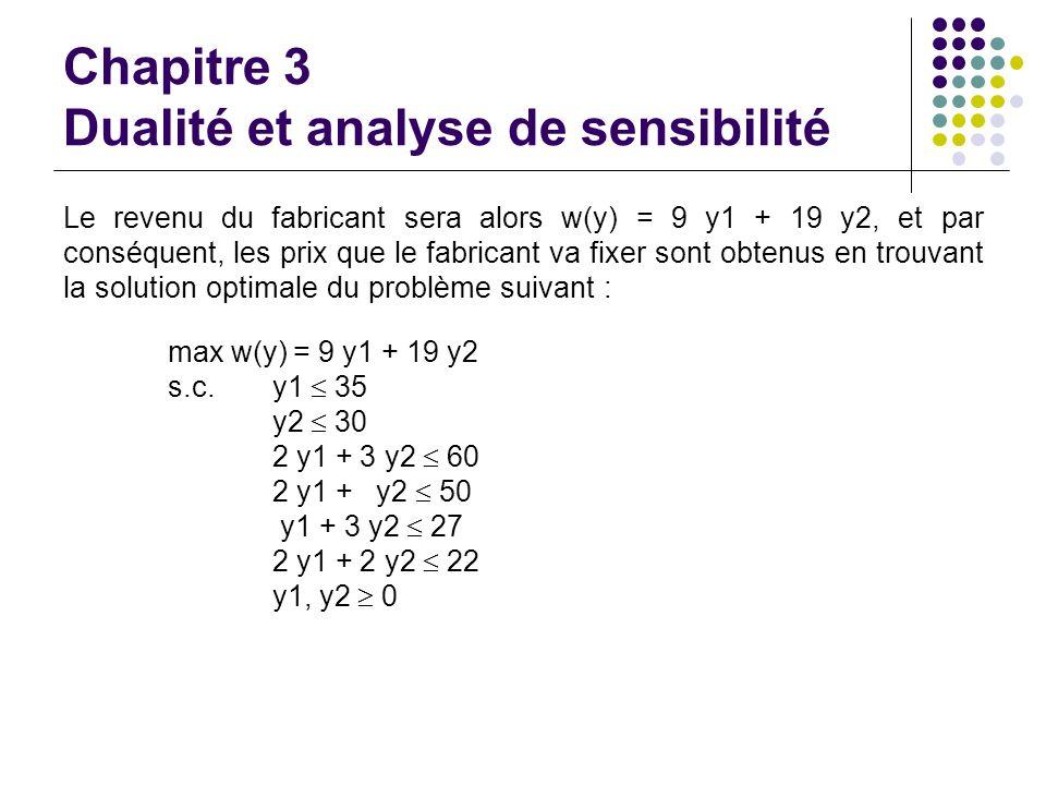 Chapitre 3 Dualité et analyse de sensibilité Le revenu du fabricant sera alors w(y) = 9 y1 + 19 y2, et par conséquent, les prix que le fabricant va fi