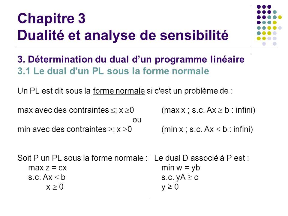 Chapitre 3 Dualité et analyse de sensibilité 3. Détermination du dual dun programme linéaire 3.1 Le dual d'un PL sous la forme normale Un PL est dit s
