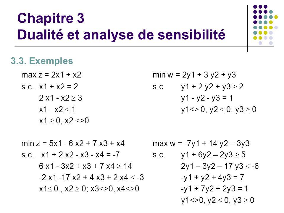 Chapitre 3 Dualité et analyse de sensibilité 3.3. Exemples max z = 2x1 + x2min w = 2y1 + 3 y2 + y3 s.c. x1 + x2 = 2s.c. y1 + 2 y2 + y3 2 2 x1 - x2 3y1