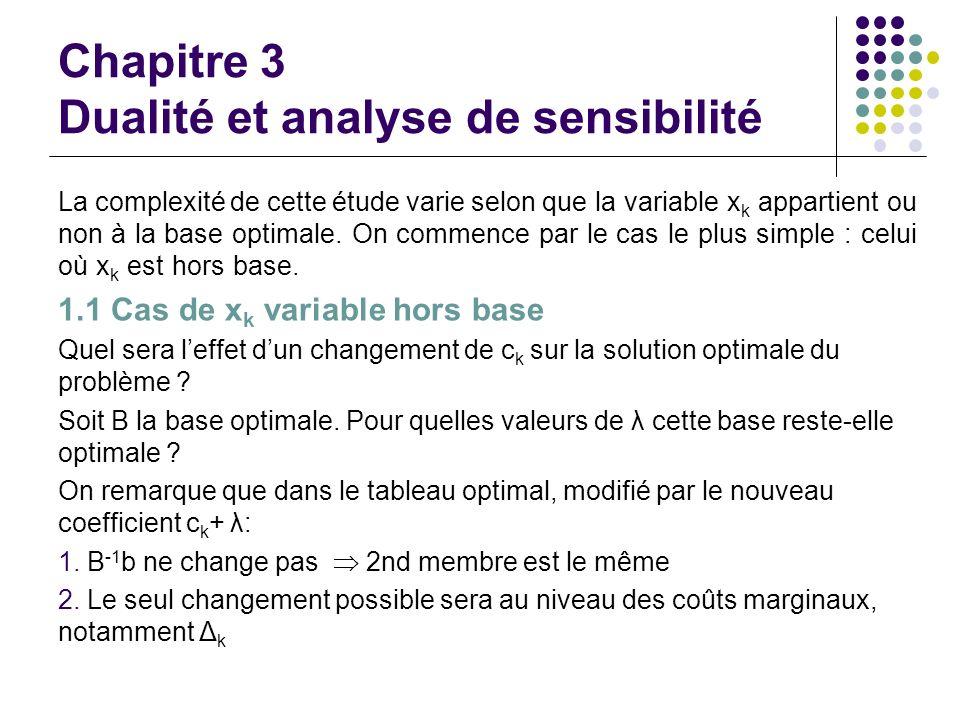 Chapitre 3 Dualité et analyse de sensibilité La complexité de cette étude varie selon que la variable x k appartient ou non à la base optimale. On com