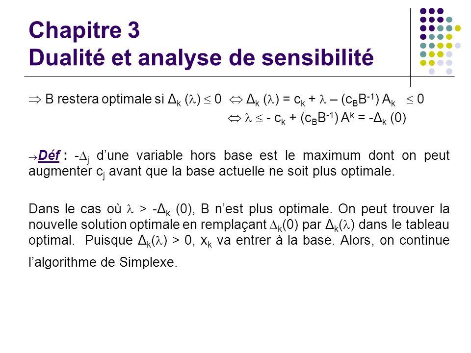 Chapitre 3 Dualité et analyse de sensibilité B restera optimale si Δ k ( ) 0 Δ k ( ) = c k + – (c B B -1 ) A k 0 - c k + (c B B -1 ) A k = -Δ k (0) Dé