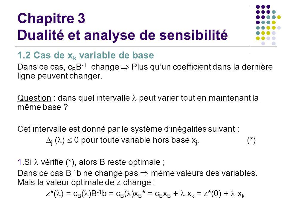 Chapitre 3 Dualité et analyse de sensibilité 1.2 Cas de x k variable de base Dans ce cas, c B B -1 change Plus quun coefficient dans la dernière ligne