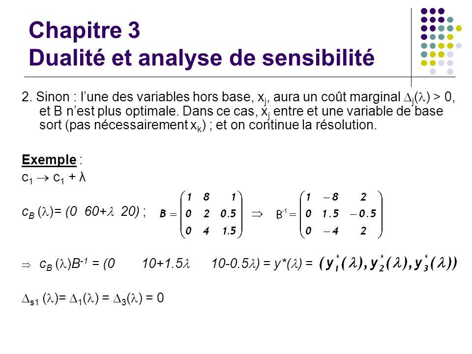 Chapitre 3 Dualité et analyse de sensibilité 2. Sinon : lune des variables hors base, x j, aura un coût marginal j ( ) > 0, et B nest plus optimale. D