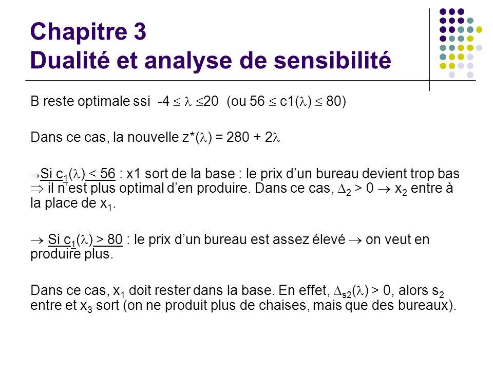 Chapitre 3 Dualité et analyse de sensibilité B reste optimale ssi -4 20 (ou 56 c1( ) 80) Dans ce cas, la nouvelle z*( ) = 280 + 2 Si c 1 ( ) 0 x 2 ent