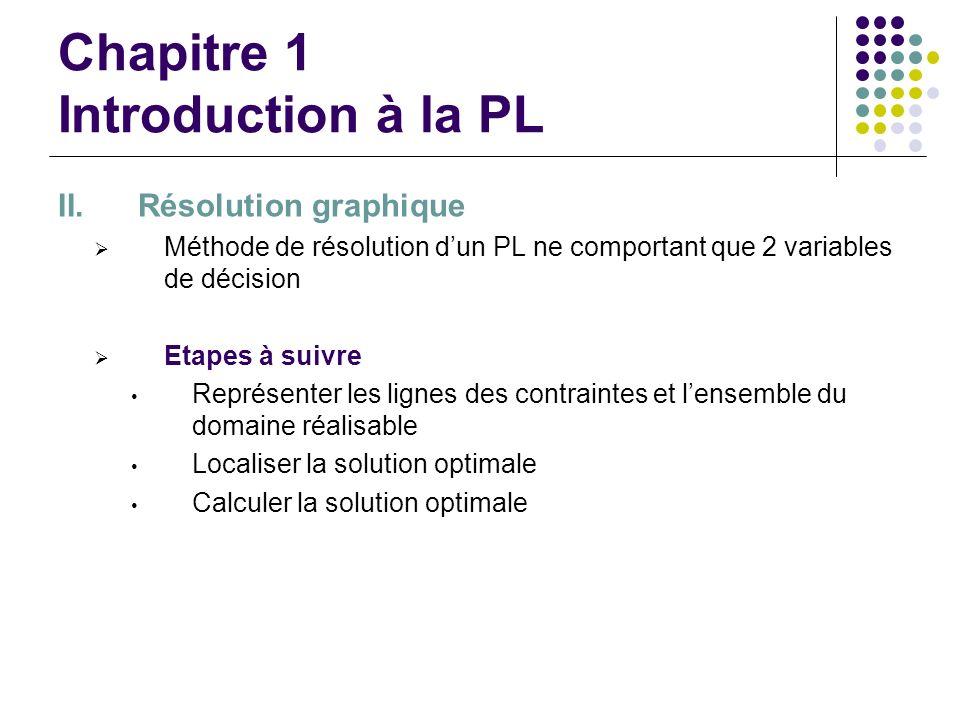 Chapitre 1 Introduction à la PL II.Résolution graphique Méthode de résolution dun PL ne comportant que 2 variables de décision Etapes à suivre Représe