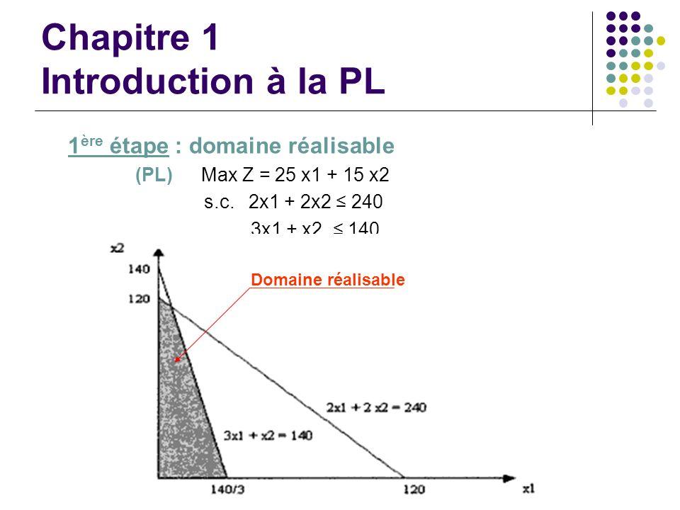 Chapitre 1 Introduction à la PL 1 ère étape : domaine réalisable (PL) Max Z = 25 x1 + 15 x2 s.c. 2x1 + 2x2 240 3x1 + x2 140 x1 0, x2 0 Domaine réalisa