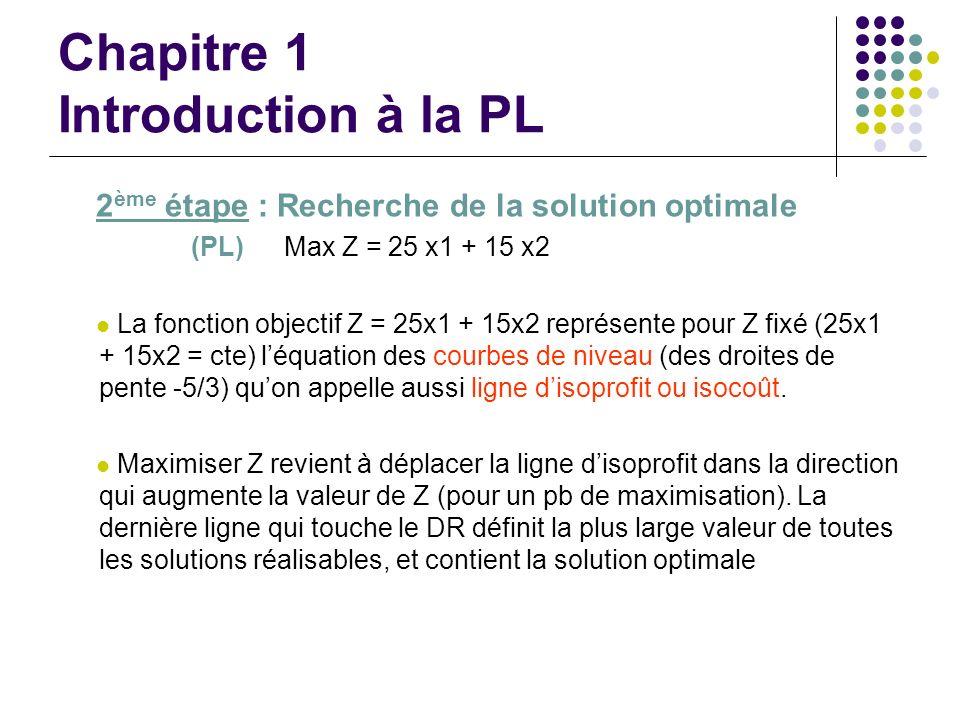 Chapitre 1 Introduction à la PL 2 ème étape : Recherche de la solution optimale (PL) Max Z = 25 x1 + 15 x2 La fonction objectif Z = 25x1 + 15x2 représ