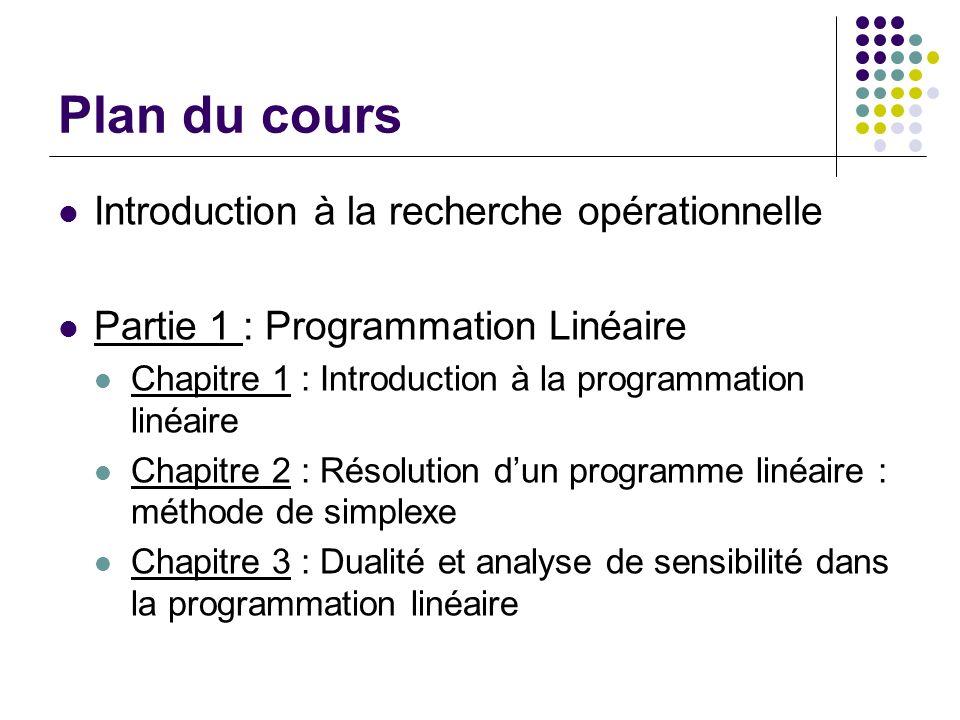 Plan du cours Introduction à la recherche opérationnelle Partie 1 : Programmation Linéaire Chapitre 1 : Introduction à la programmation linéaire Chapi