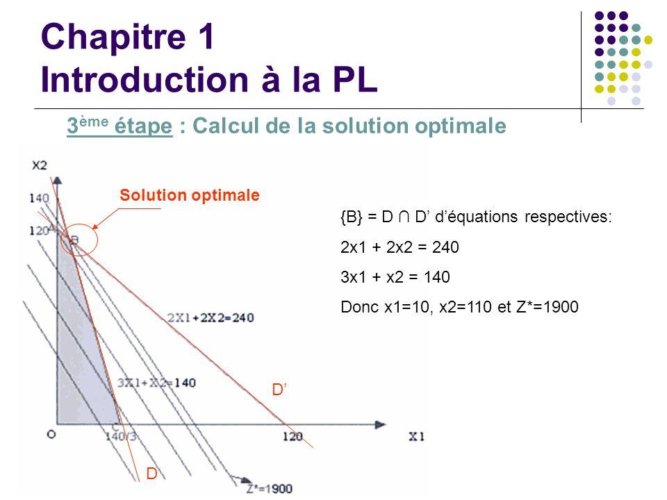 Chapitre 1 Introduction à la PL 3 ème étape : Calcul de la solution optimale Solution optimale {B} = D D déquations respectives: 2x1 + 2x2 = 240 3x1 +