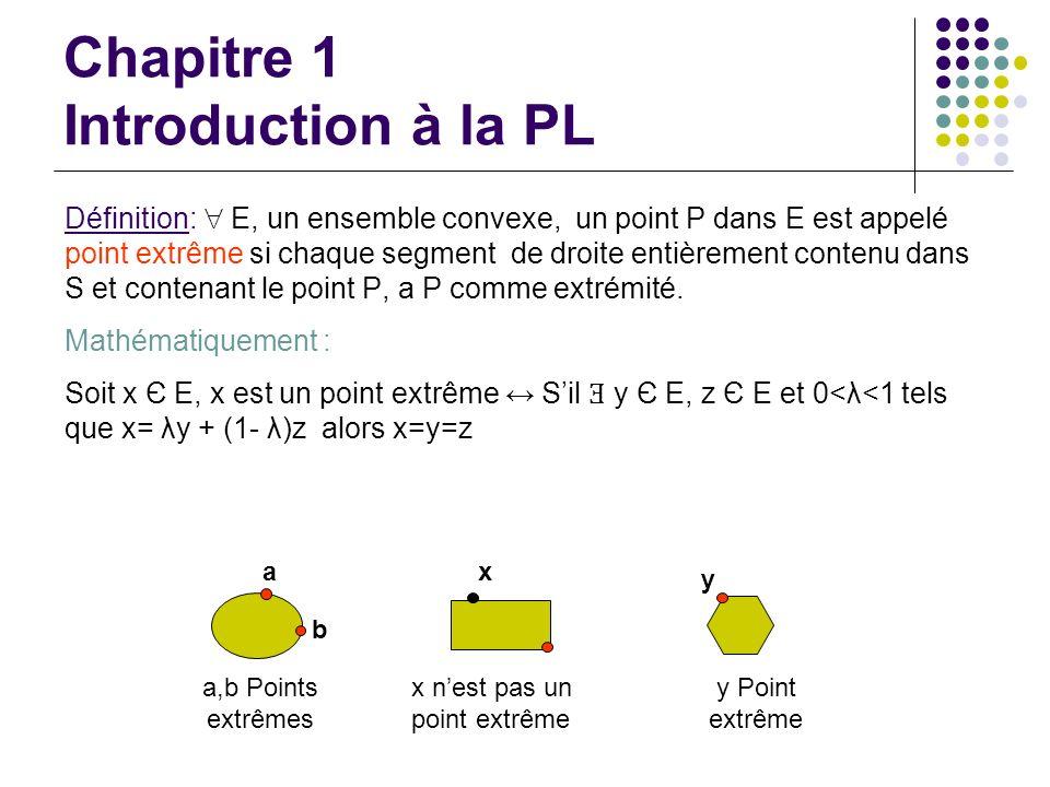 Chapitre 1 Introduction à la PL Définition: E, un ensemble convexe, un point P dans E est appelé point extrême si chaque segment de droite entièrement