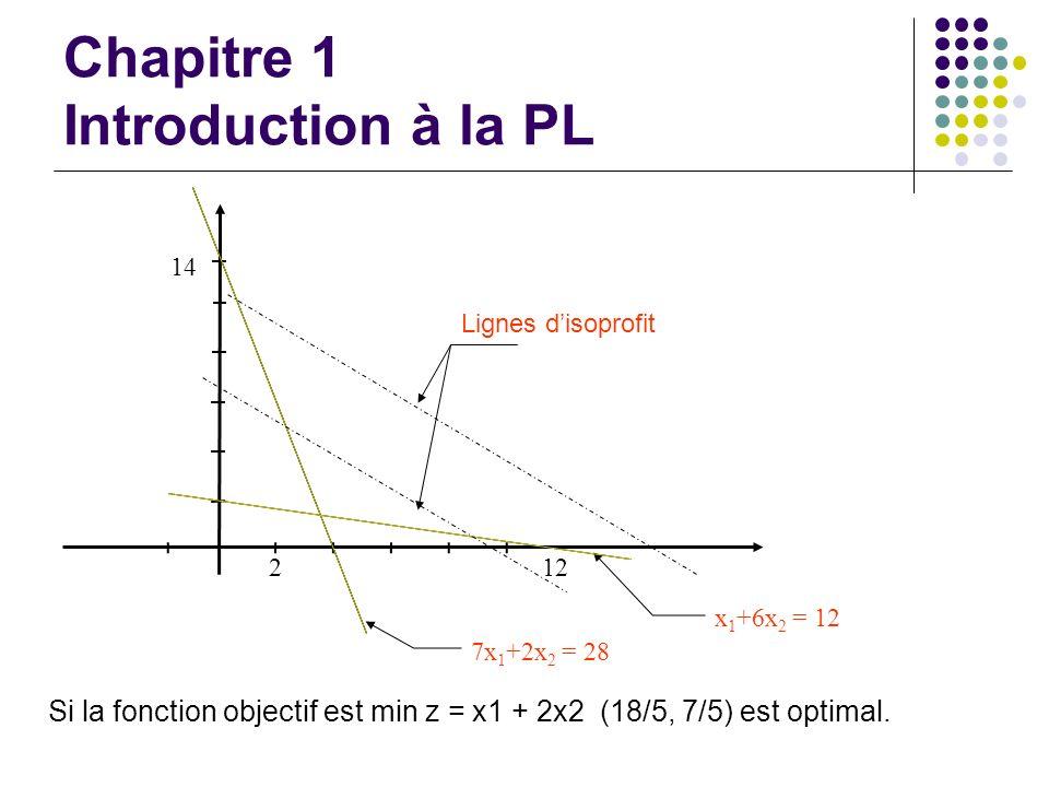 Chapitre 1 Introduction à la PL x 1 +6x 2 = 12 7x 1 +2x 2 = 28 2 14 12 Si la fonction objectif est min z = x1 + 2x2 (18/5, 7/5) est optimal. Lignes di
