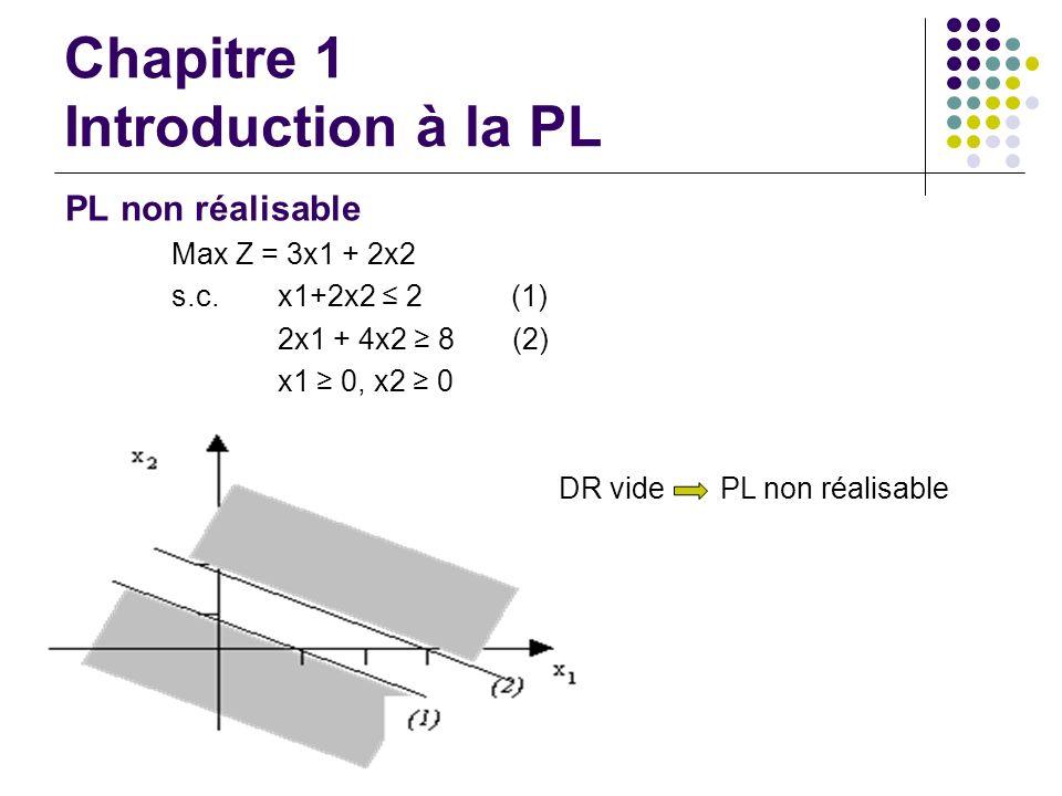 Chapitre 1 Introduction à la PL PL non réalisable Max Z = 3x1 + 2x2 s.c. x1+2x2 2 (1) 2x1 + 4x2 8 (2) x1 0, x2 0 DR vide PL non réalisable