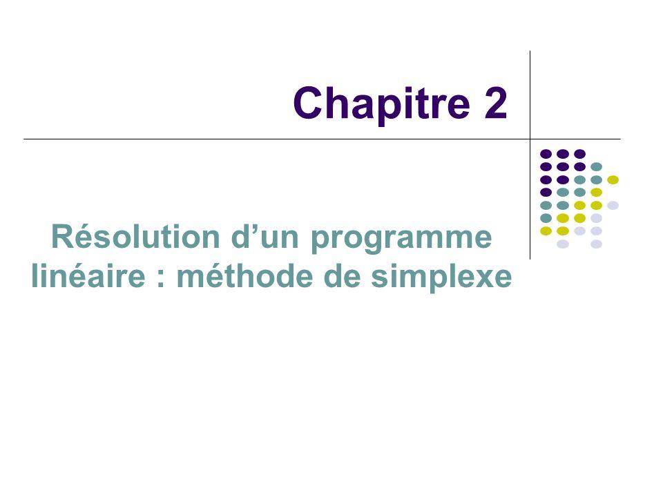 Chapitre 2 Résolution dun programme linéaire : méthode de simplexe