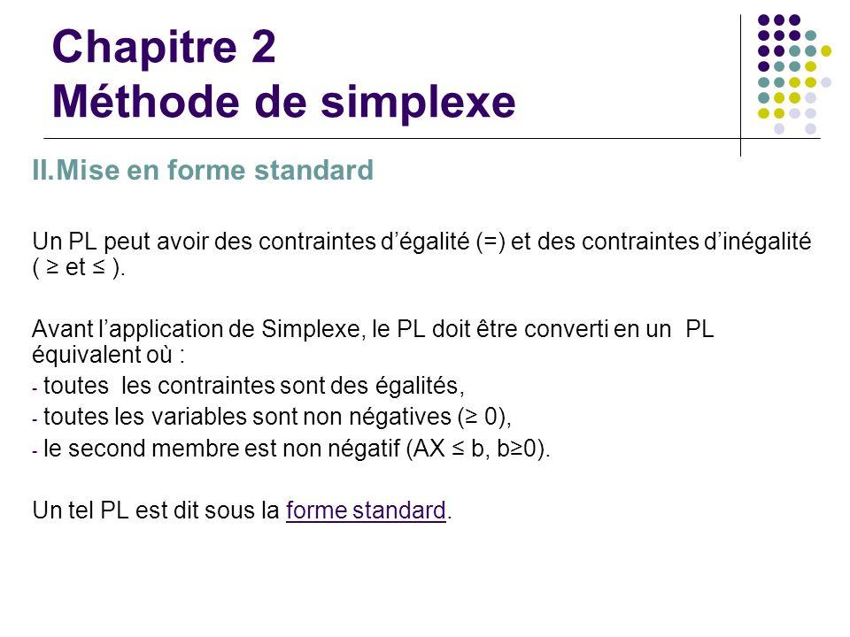 Chapitre 2 Méthode de simplexe II.Mise en forme standard Un PL peut avoir des contraintes dégalité (=) et des contraintes dinégalité ( et ). Avant lap