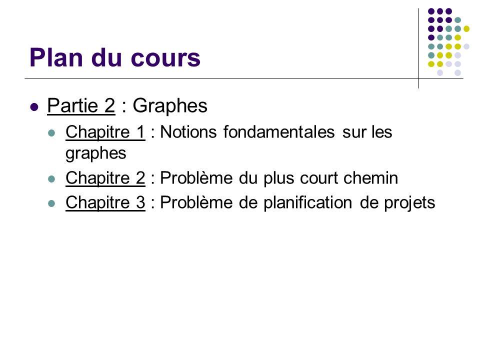 Plan du cours Partie 2 : Graphes Chapitre 1 : Notions fondamentales sur les graphes Chapitre 2 : Problème du plus court chemin Chapitre 3 : Problème d