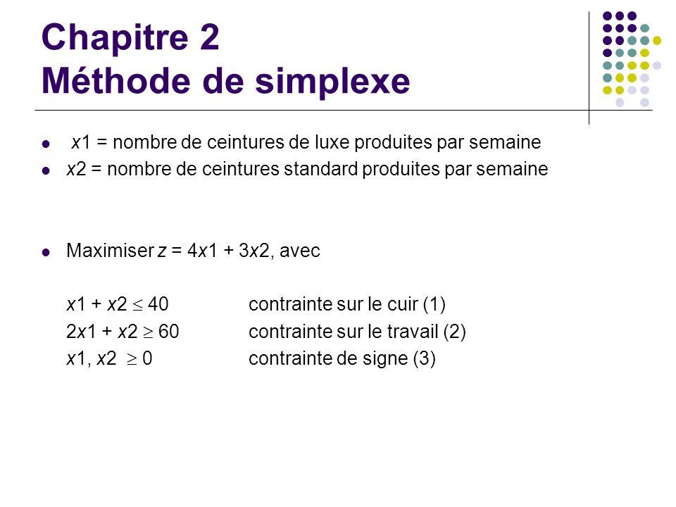 Chapitre 2 Méthode de simplexe x1 = nombre de ceintures de luxe produites par semaine x2 = nombre de ceintures standard produites par semaine Maximise