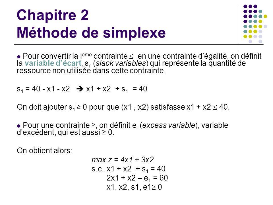Chapitre 2 Méthode de simplexe Pour convertir la i ème contrainte en une contrainte dégalité, on définit la variable décart, s i (slack variables) qui
