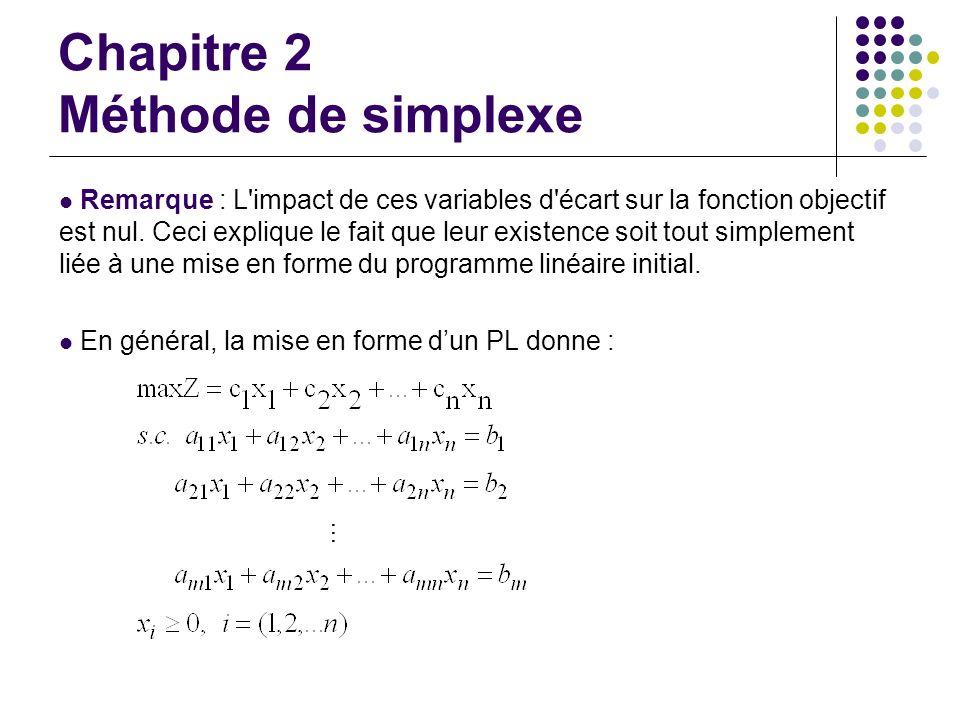 Chapitre 2 Méthode de simplexe Remarque : L'impact de ces variables d'écart sur la fonction objectif est nul. Ceci explique le fait que leur existence