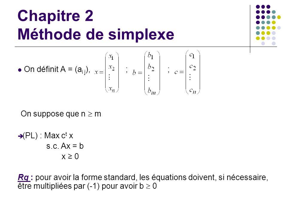Chapitre 2 Méthode de simplexe On définit A = (a i j ), ; ; On suppose que n m (PL) : Max c t x s.c. Ax = b x 0 Rq : pour avoir la forme standard, les