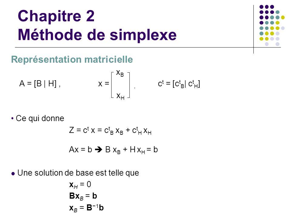 Chapitre 2 Méthode de simplexe Représentation matricielle x B A = [B | H], x =, c t = [c t B | c t H ] x H Ce qui donne Z = c t x = c t B x B + c t H