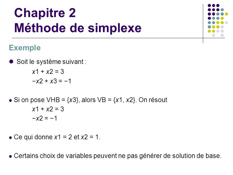 Chapitre 2 Méthode de simplexe Exemple Soit le système suivant : x1 + x2 = 3 x2 + x3 = 1 Si on pose VHB = {x3}, alors VB = {x1, x2}. On résout x1 + x2