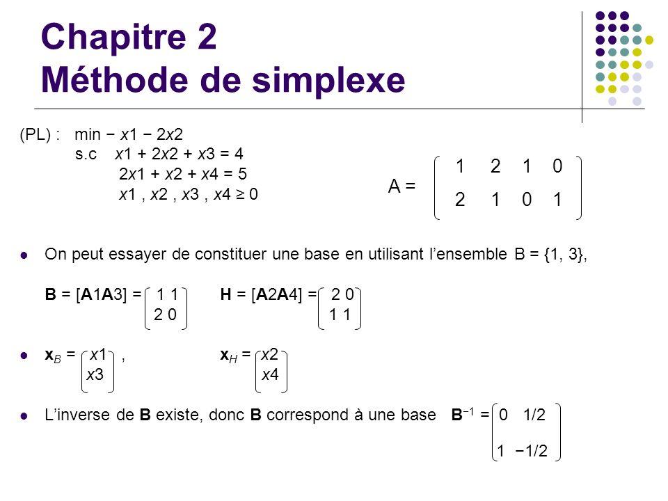 Chapitre 2 Méthode de simplexe (PL) : min x1 2x2 s.c x1 + 2x2 + x3 = 4 2x1 + x2 + x4 = 5 x1, x2, x3, x4 0 On peut essayer de constituer une base en ut