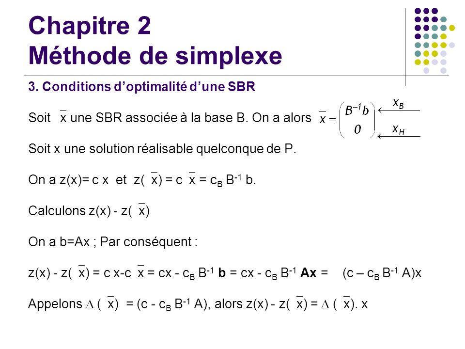 Chapitre 2 Méthode de simplexe 3. Conditions doptimalité dune SBR Soit x une SBR associée à la base B. On a alors Soit x une solution réalisable quelc