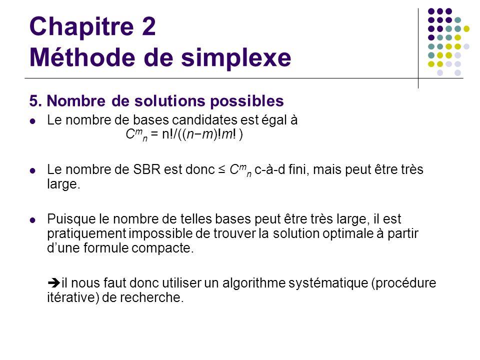 Chapitre 2 Méthode de simplexe 5. Nombre de solutions possibles Le nombre de bases candidates est égal à C m n = n!/((nm)!m! ) Le nombre de SBR est do