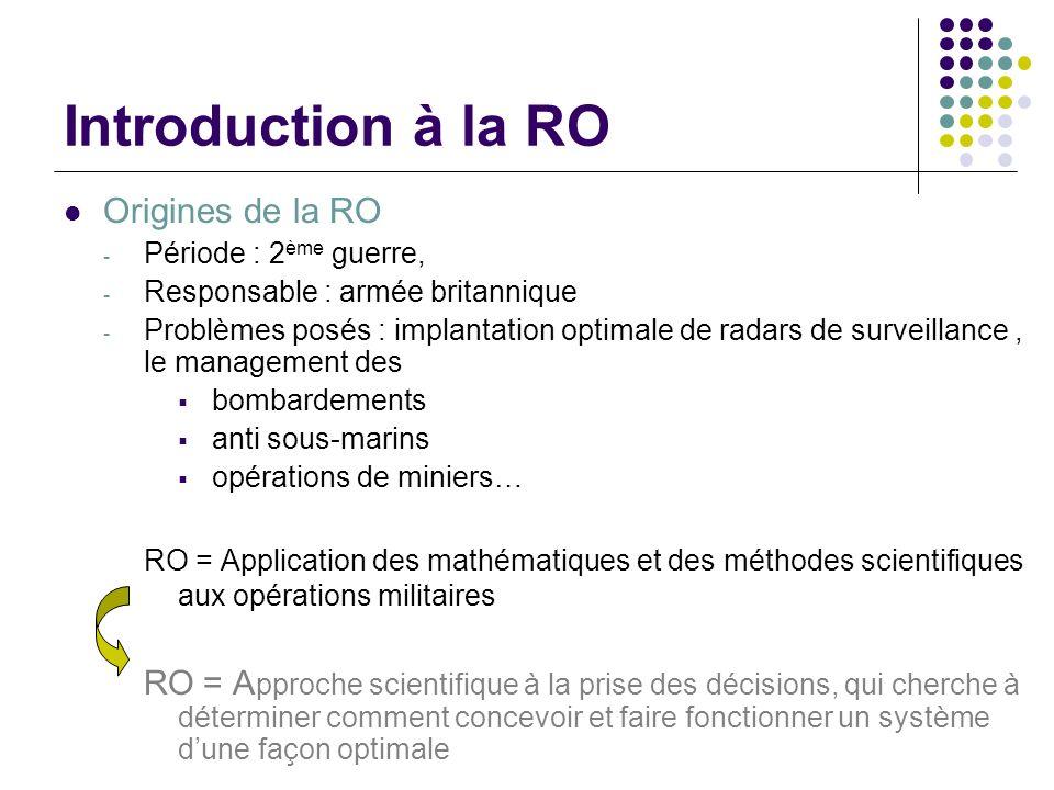 Introduction à la RO Origines de la RO - Période : 2 ème guerre, - Responsable : armée britannique - Problèmes posés : implantation optimale de radars