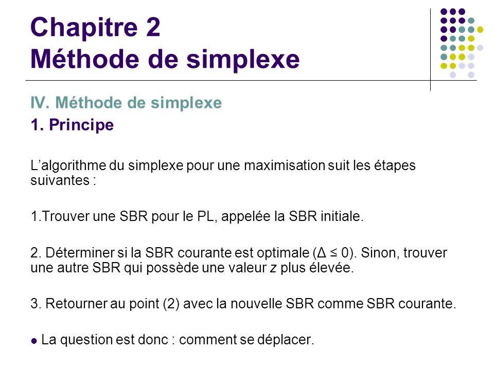 Chapitre 2 Méthode de simplexe IV. Méthode de simplexe 1. Principe Lalgorithme du simplexe pour une maximisation suit les étapes suivantes : 1.Trouver