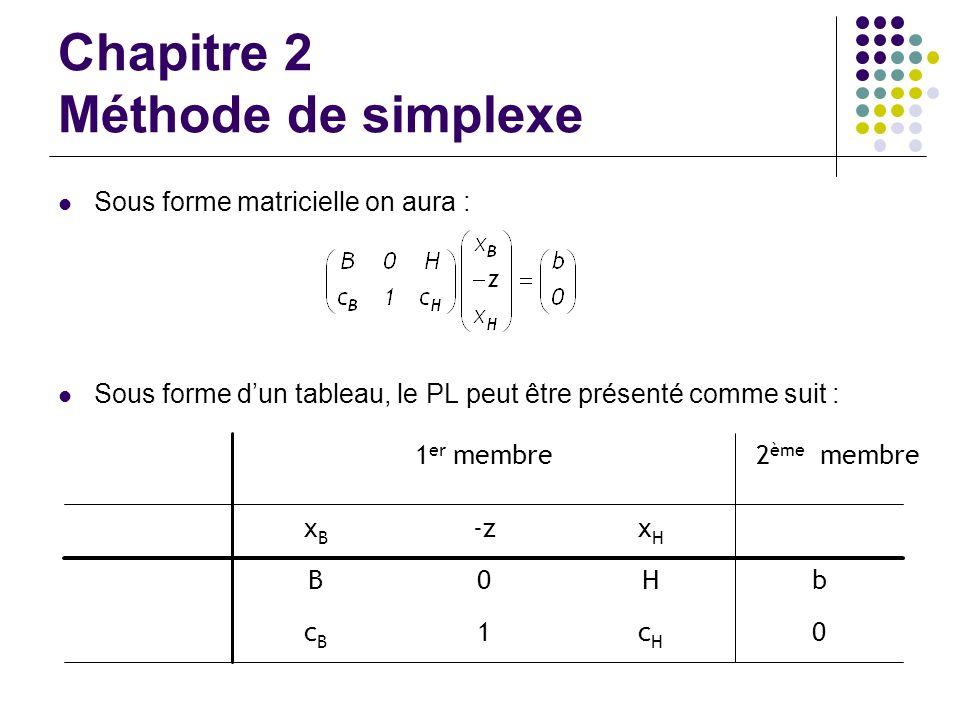 Chapitre 2 Méthode de simplexe Sous forme matricielle on aura : Sous forme dun tableau, le PL peut être présenté comme suit : 0cHcH 1cBcB bH0B xHxH -z